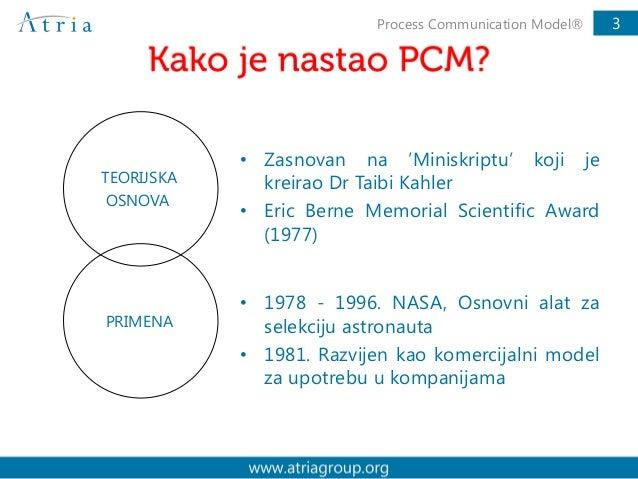 • Zasnovan na 'Miniskriptu' koji je kreirao Dr Taibi Kahler • Eric Berne Memorial Scientific Award (1977) 3Process Communi...