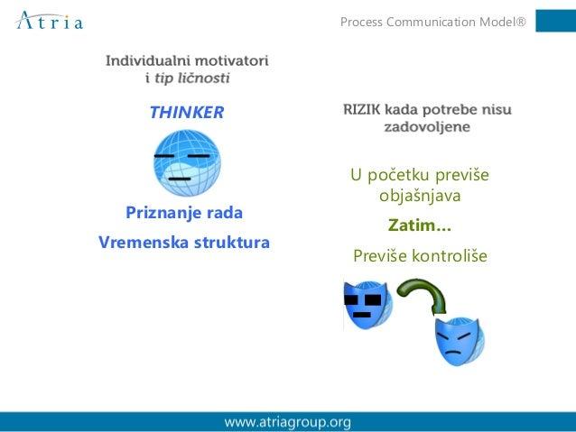 THINKER Priznanje rada Vremenska struktura U početku previše objašnjava Zatim… Previše kontroliše Process Communication Mo...