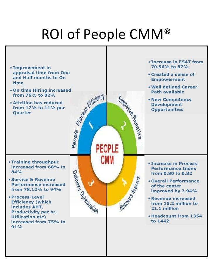 People CMM