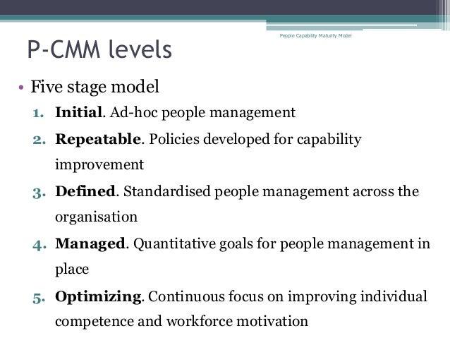 Capability maturity model tutorial
