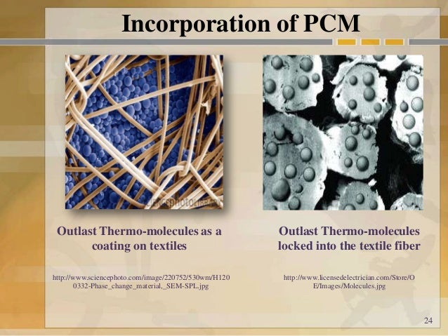 Phase Change Material In Textiles Pdf Download rechnung bewerbungsanschreiben german google fernabsatzrecht
