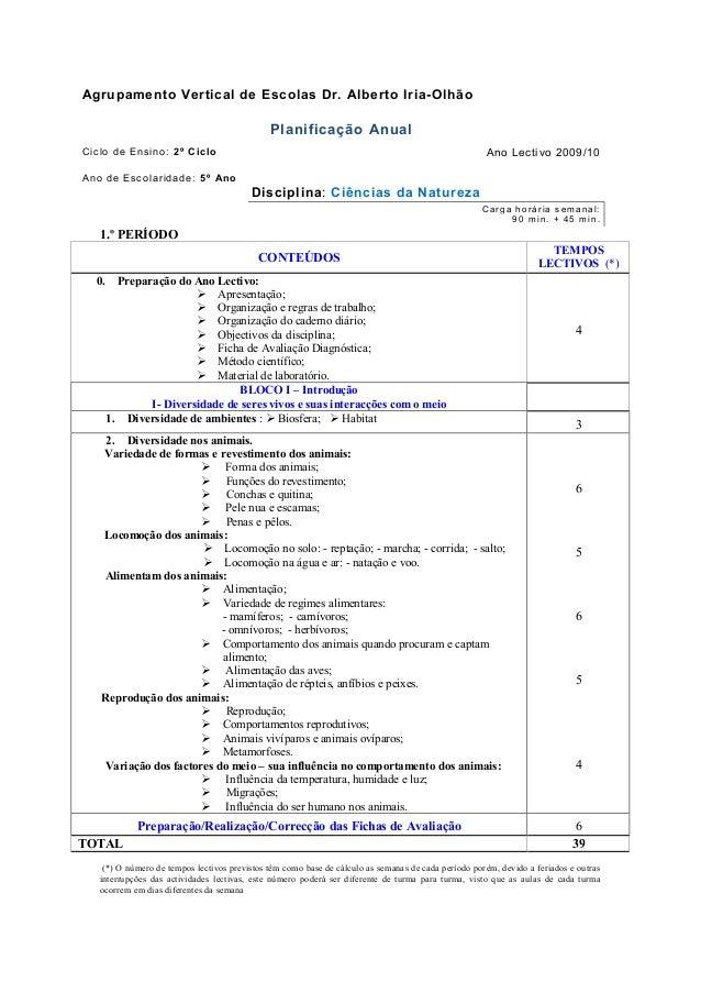 Agrupamento Vertical de Escolas Dr. Alberto Iria-Olhão Planificação Anual Ciclo de Ensino: 2º Ciclo Ano Lectivo 2009/10 An...