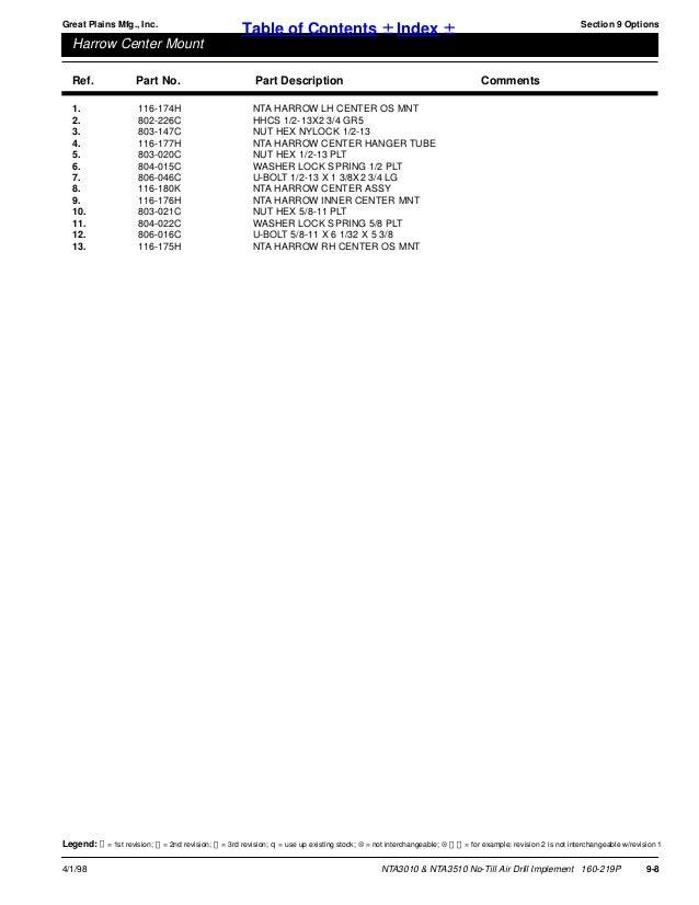 Great plains parts manual nta 3510 & nta 3010 no-till air