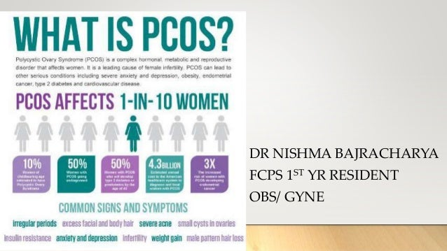 Polycystic Ovarian Disease Pcos