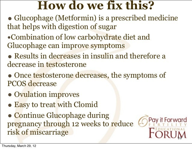 Can clomid treat pcos