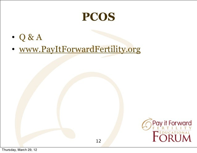 Chances of pregnancy with clomid and pcos