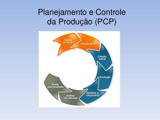 Planejamento e Controleda Produção (PCP)