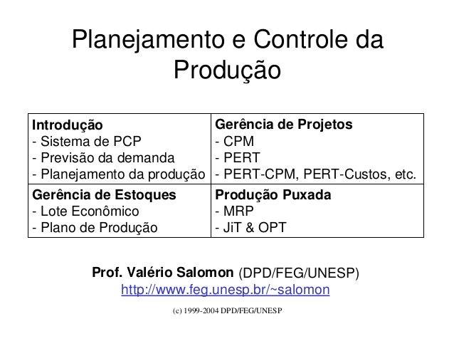 (c) 1999-2004 DPD/FEG/UNESP Planejamento e Controle da Produção Introdução - Sistema de PCP - Previsão da demanda - Planej...