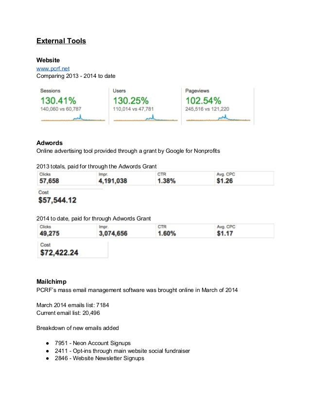 External Tools  Website  www.pcrf.net  Comparing 2013 2014  to date  Adwords  Online advertising tool provided through a ...