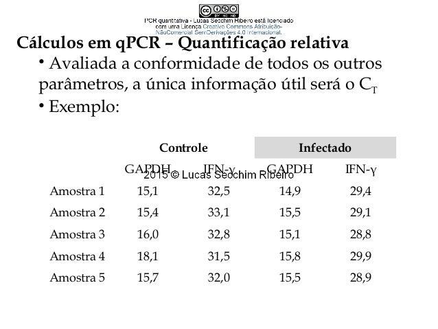 Fonte: Baker M, 2012. Nature Methods 9, 541 (Jun 2012)