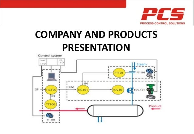 COMPANY AND PRODUCTS PRESENTATION