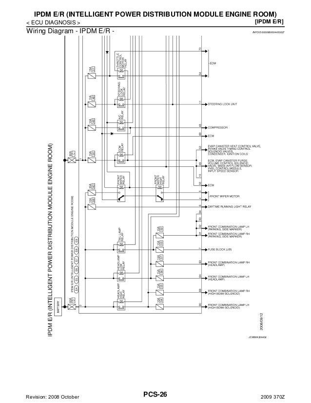 Pcs  Z Ecu Wiring Diagram on matrix wiring diagram, challenger wiring diagram, mkt wiring diagram, traverse wiring diagram, versa wiring diagram, g6 wiring diagram, legacy wiring diagram, yukon wiring diagram, avalon wiring diagram, galant wiring diagram, forester wiring diagram, lucerne wiring diagram, model wiring diagram, trans am wiring diagram, nissan wiring diagram, g37 wiring diagram, 350z wiring diagram, regal wiring diagram, fusion wiring diagram, armada wiring diagram,