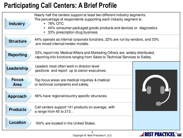 Building a World-Class Call Center: Performance Metrics, Operations, …
