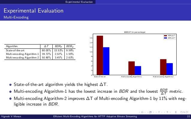 Experimental Evaluation Experimental Evaluation Multi-Encoding Algorithm ∆T BDRP BDRV State-of-the-art 80.05% 13.53% 9.59%...