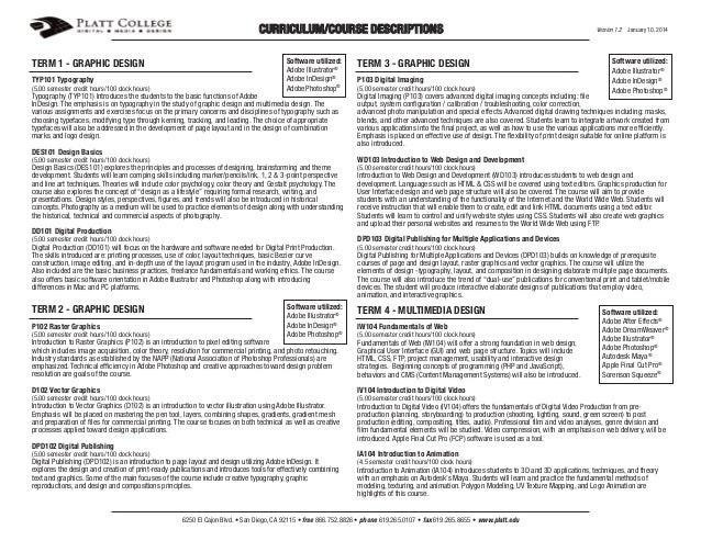 Fine Resume Class San Diego Ideas - Examples Professional Resume ...