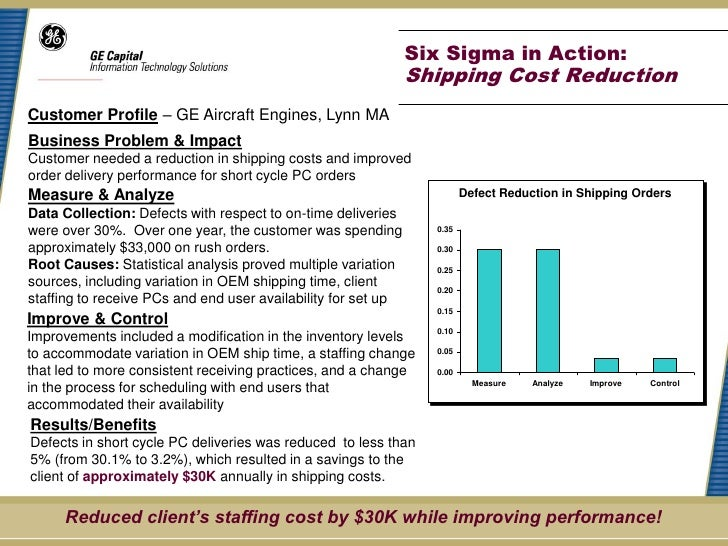 case report of six sigma at Collection of case studies for process improvement, lean six sigma, and  in  part, on the container recycling institute's report that over the past 40 years,.