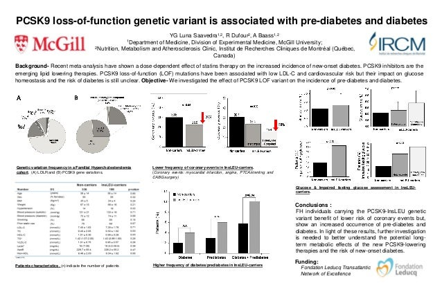 PCSK9 loss-of-function genetic variant is associated with pre-diabetes and diabetes Background- Recent meta-analysis have ...
