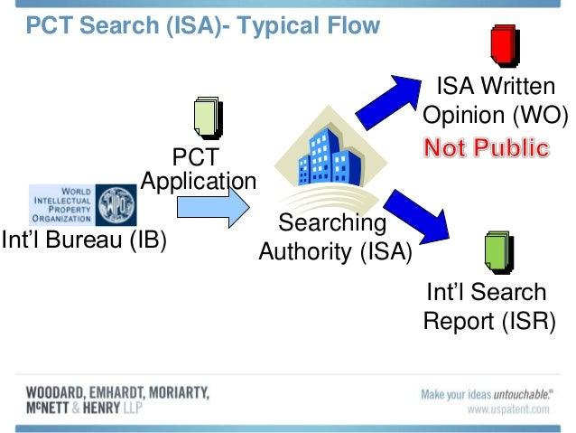 Which PCT International Search Authority (ISA) should I ...