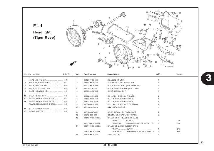 tele radio tiger g2 manual
