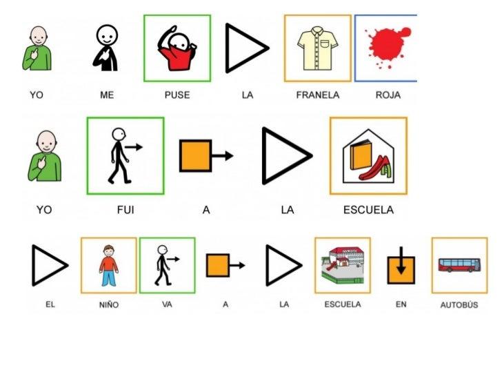 Píctogramas escuela