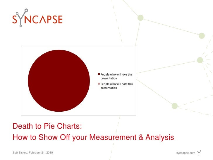 Death to Pie Charts:<br />How to Show Off your Measurement & Analysis<br />Zoë Siskos, February 21, 2010<br />