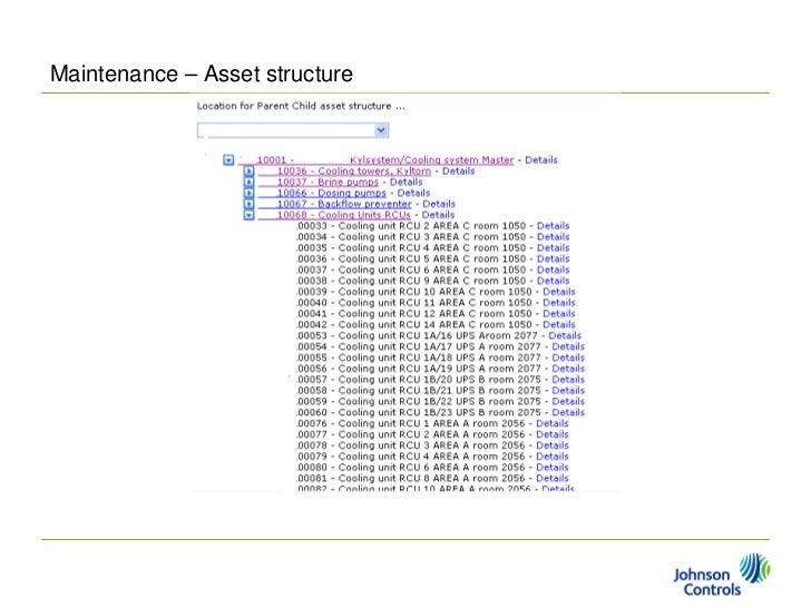 Hur Johnson Controls använder Maximo - PCTY2011