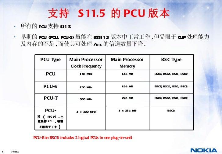 支持  S11.5  的 PCU 版本 <ul><li>所有的 PCU 支持 S11.5  </li></ul><ul><li>早期的 PCU (PCU, PCU-S) 虽能在 BSS11.5 版本中正常工作 , 但受限于 CUP 处理能力及内...