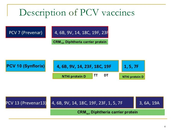 the benefits of vaccinations essay Essay about hpv vaccine dangerous diseases i personally have watched the news regarding updates on cures and vaccines, especially the debates by government officials about the credibility of these vaccines and how should it be distributed to the public.