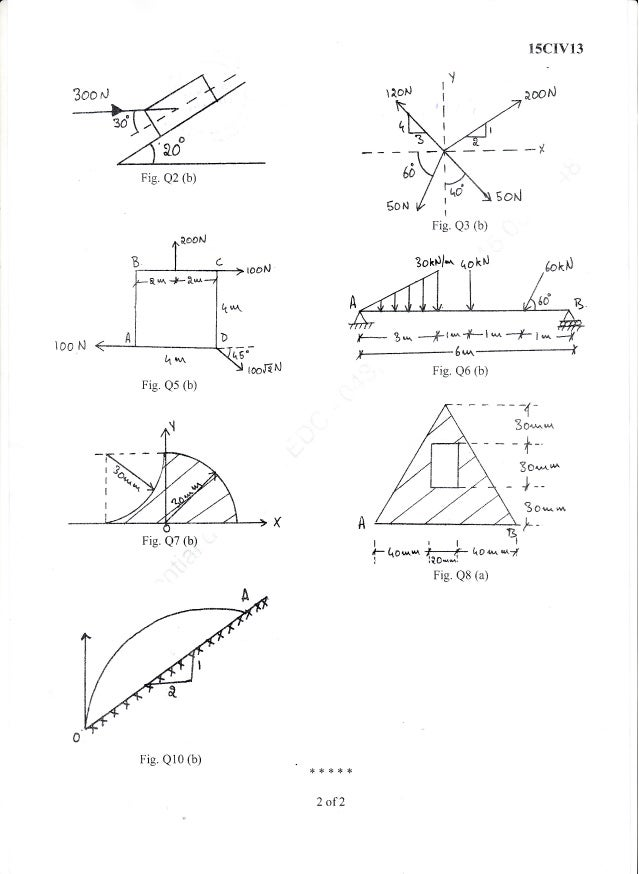 1st Semester Physics Cycle (Dec-2015; Jan-2016) Question