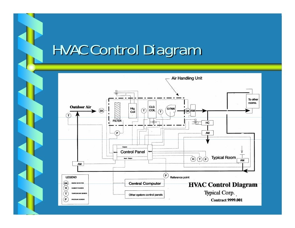 pda course - facility design hvac control drawing