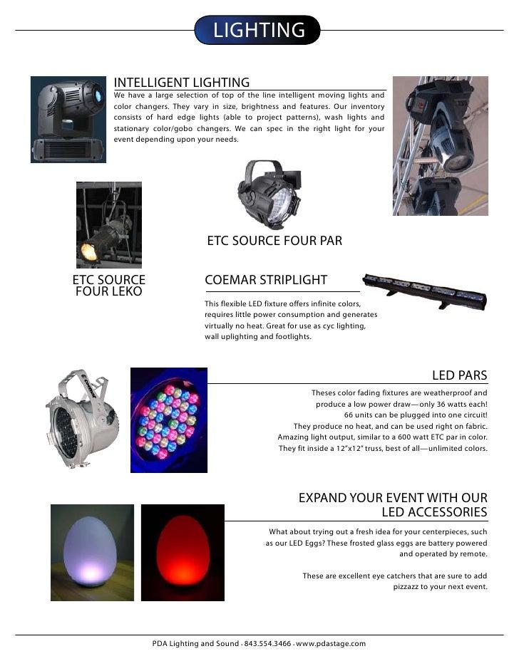 Pda Resource Guide