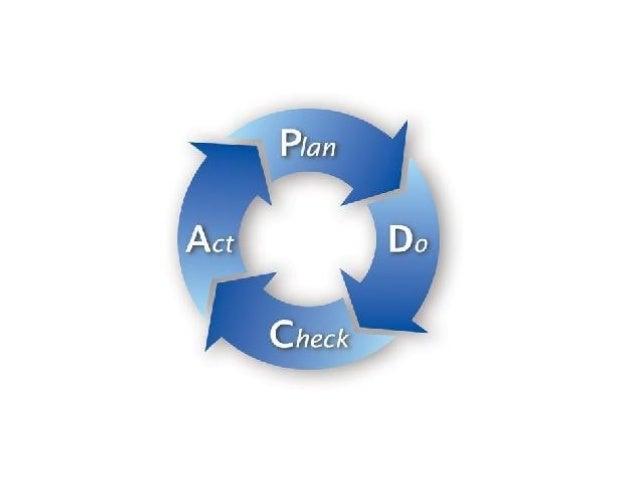 É um ciclo de análise e melhoria, criado por Walter Shewhart, emmeados da década de 20 e disseminado para o mundo por Demi...