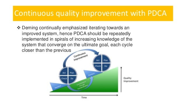 Healthcare quality improvement pdca
