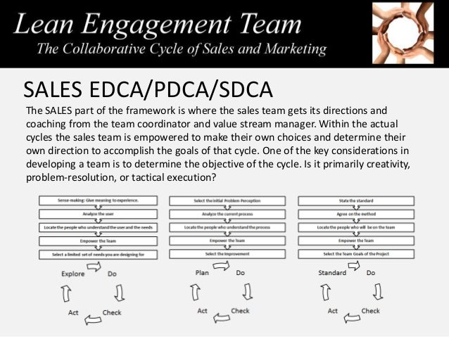 SALES EDCA/PDCA/SDCA The SALES part of the framework is where the sales team gets its directions and coaching from the tea...