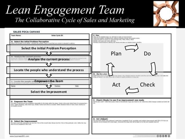 The SALES part of the framework is where the sales team gets its directions and coaching from the team coordinator and val...
