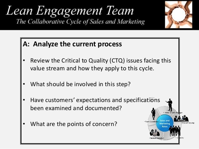L: Locate people who understand the process • List the members of your team • Including position and role they will play. ...