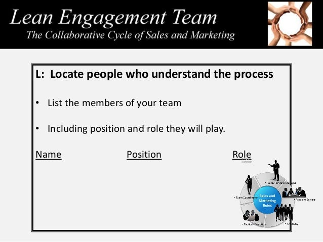E: Empower the Team • Team is autonomous and completely responsible for the tasks within this stage • Clarity is most crit...