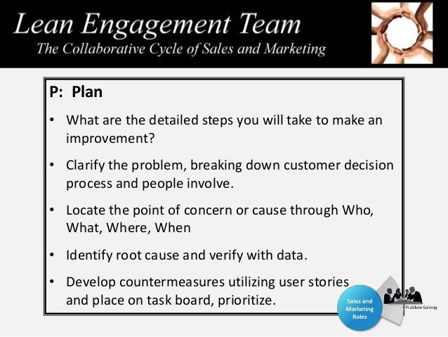 D: Do the plan • Build Project Plan or iteration through user stories • Provide line of sight through Kanban Board, Task B...