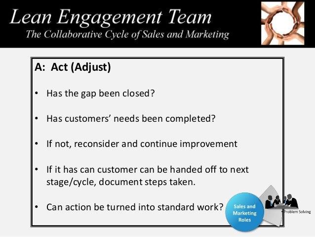Example of Team Member Standard Work