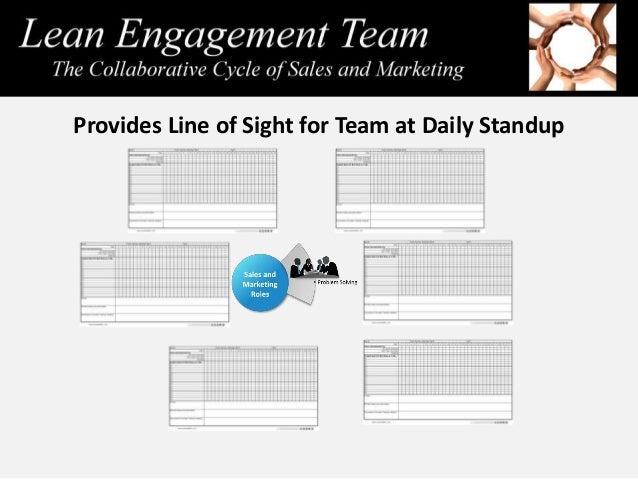 Team Coordinator/Leader Standard Work