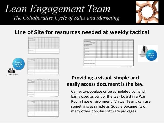 Value Stream Manager Standard Work