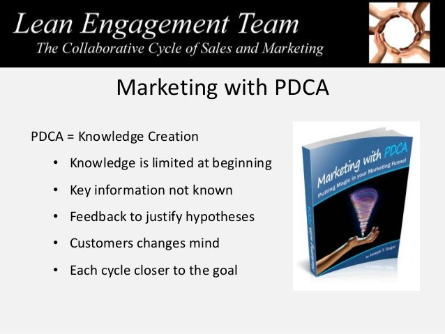 Marketing with PDCA PDCA = Knowledge Creation • Knowledge is limited at beginning • Key information not known • Feedback t...