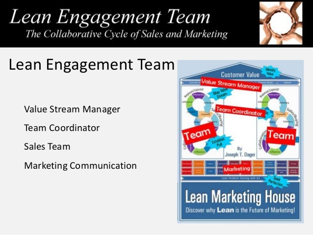 Lean Engagement Team Value Stream Manager Team Coordinator Sales Team Marketing Communication