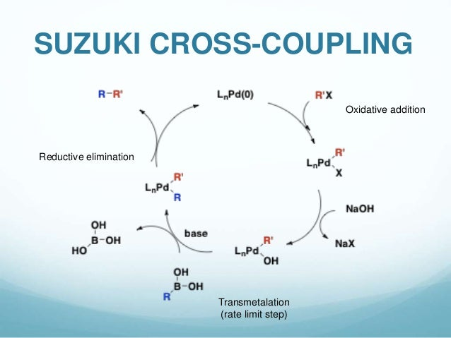 Aryl Boronic Acid Suzuki Coupling