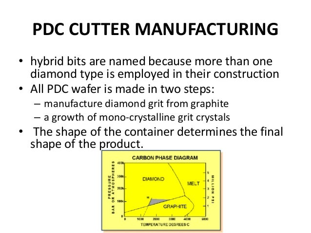 PDC CUTTER MANUFACTURING • hybrid bits are named because more than one diamond type is employed in their construction • Al...