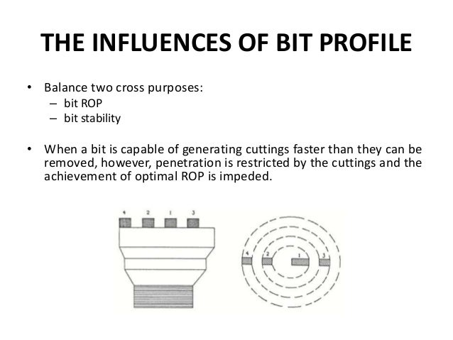 THE INFLUENCES OF BIT PROFILE • Balance two cross purposes: – bit ROP – bit stability • When a bit is capable of generatin...