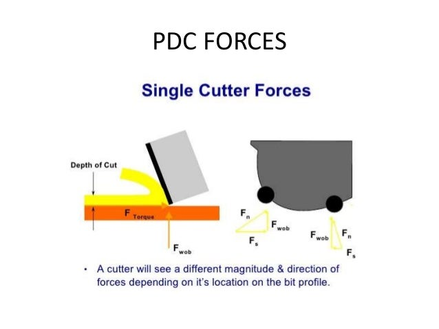PDC FORCES
