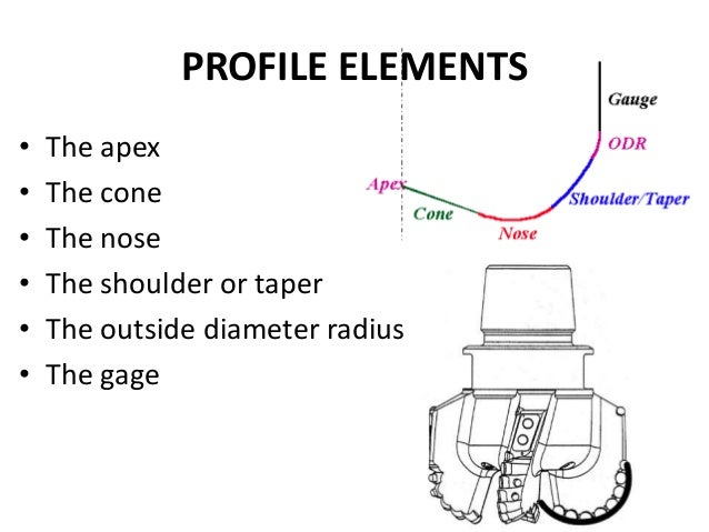 PROFILE ELEMENTS • The apex • The cone • The nose • The shoulder or taper • The outside diameter radius • The gage