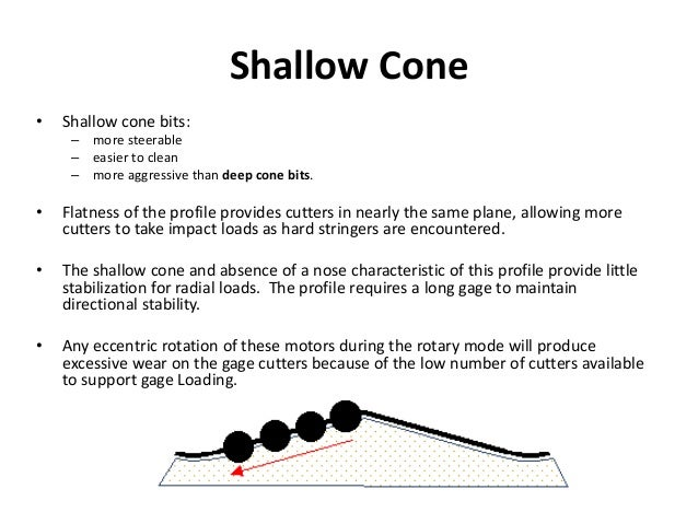 Shallow Cone • Shallow cone bits: – more steerable – easier to clean – more aggressive than deep cone bits. • Flatness of ...