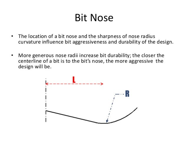 Bit Nose • The location of a bit nose and the sharpness of nose radius curvature influence bit aggressiveness and durabili...